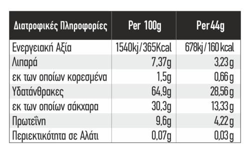 MELOMAKARONO (16 pcs pack)