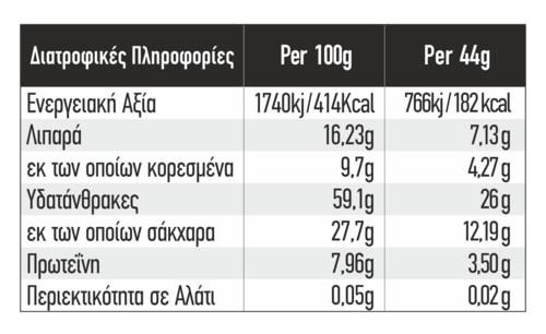 COCONUT (16 pcs package)